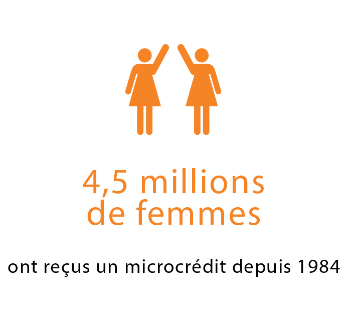4.5 Million Women Empowered Icon